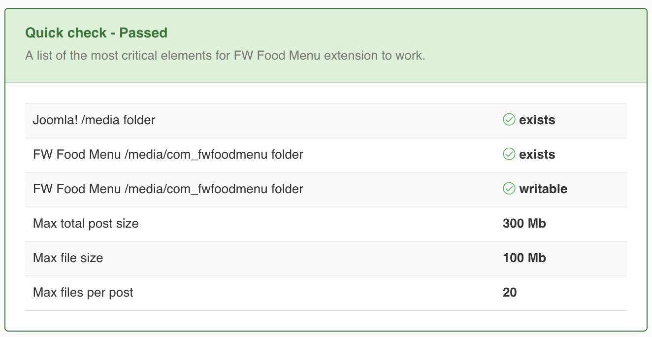 A list of the most critical elements for <strong>FW Food Menu</strong> product to work.