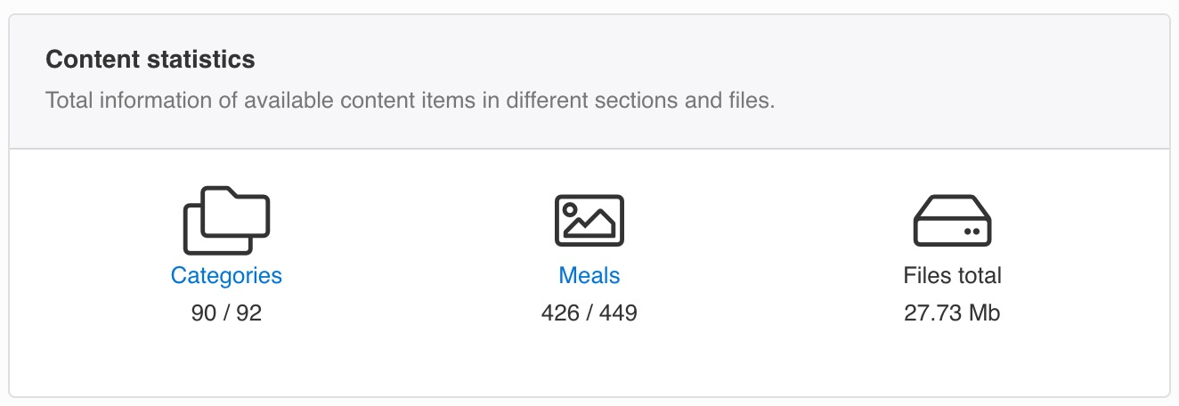 Total information of available meals in different categories and files.