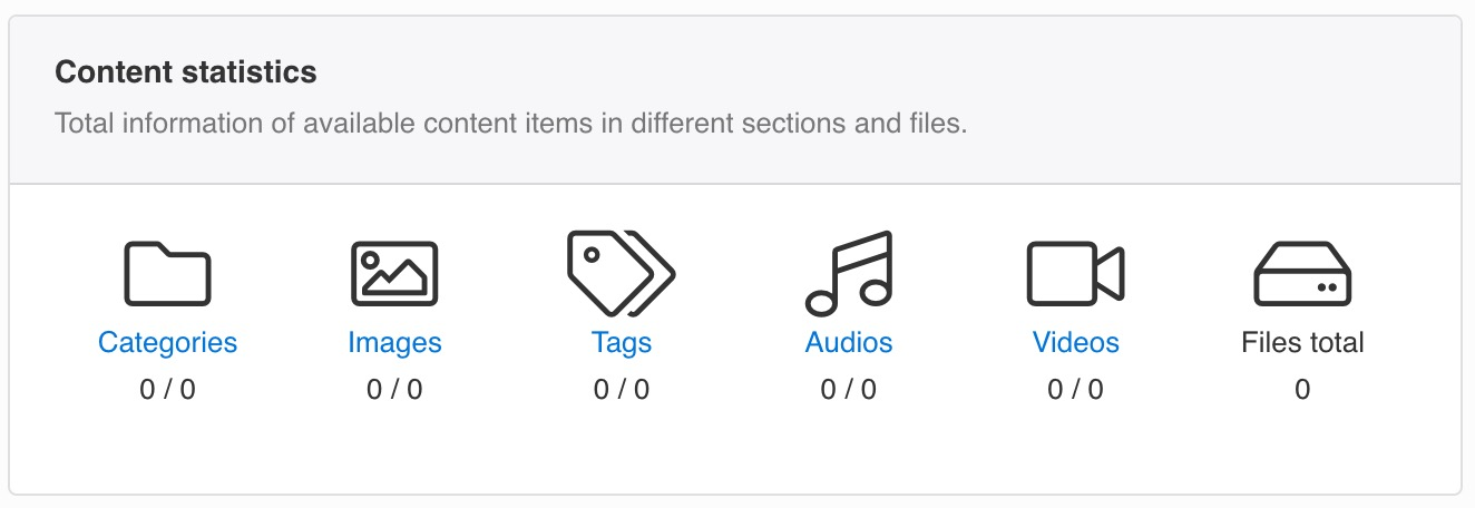 Total information of available content items in different sections and files.